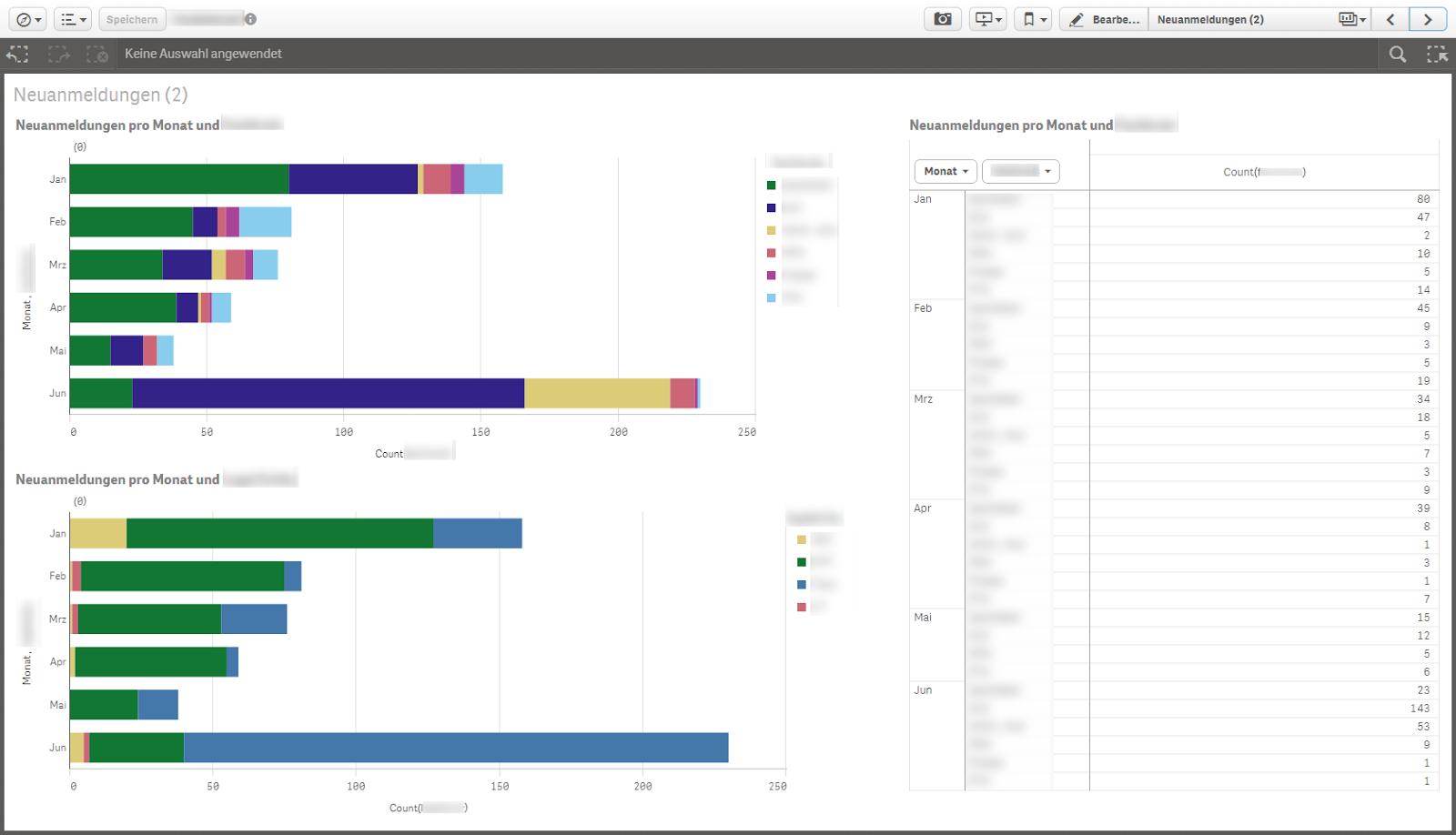 Datenanalyse mit Qlik Sense Desktop statt Excel - exensio GmbH